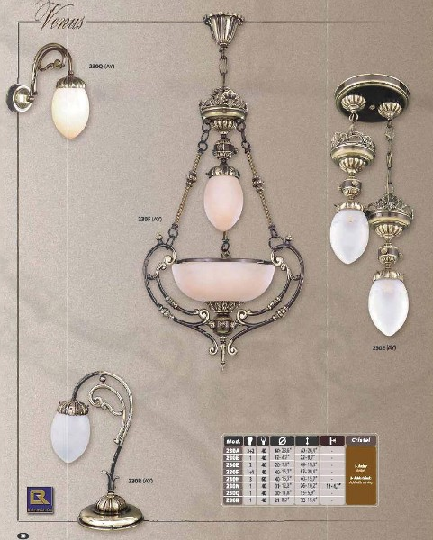 Люстры, подвесы классика Люстра Riperlamp 230-1