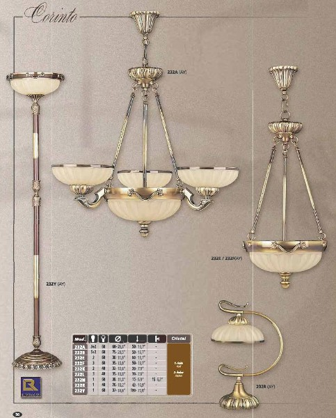 Люстры, подвесы классика Люстра Riperlamp 232-1